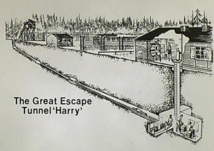 Тунелът Хари от Голямото бягство